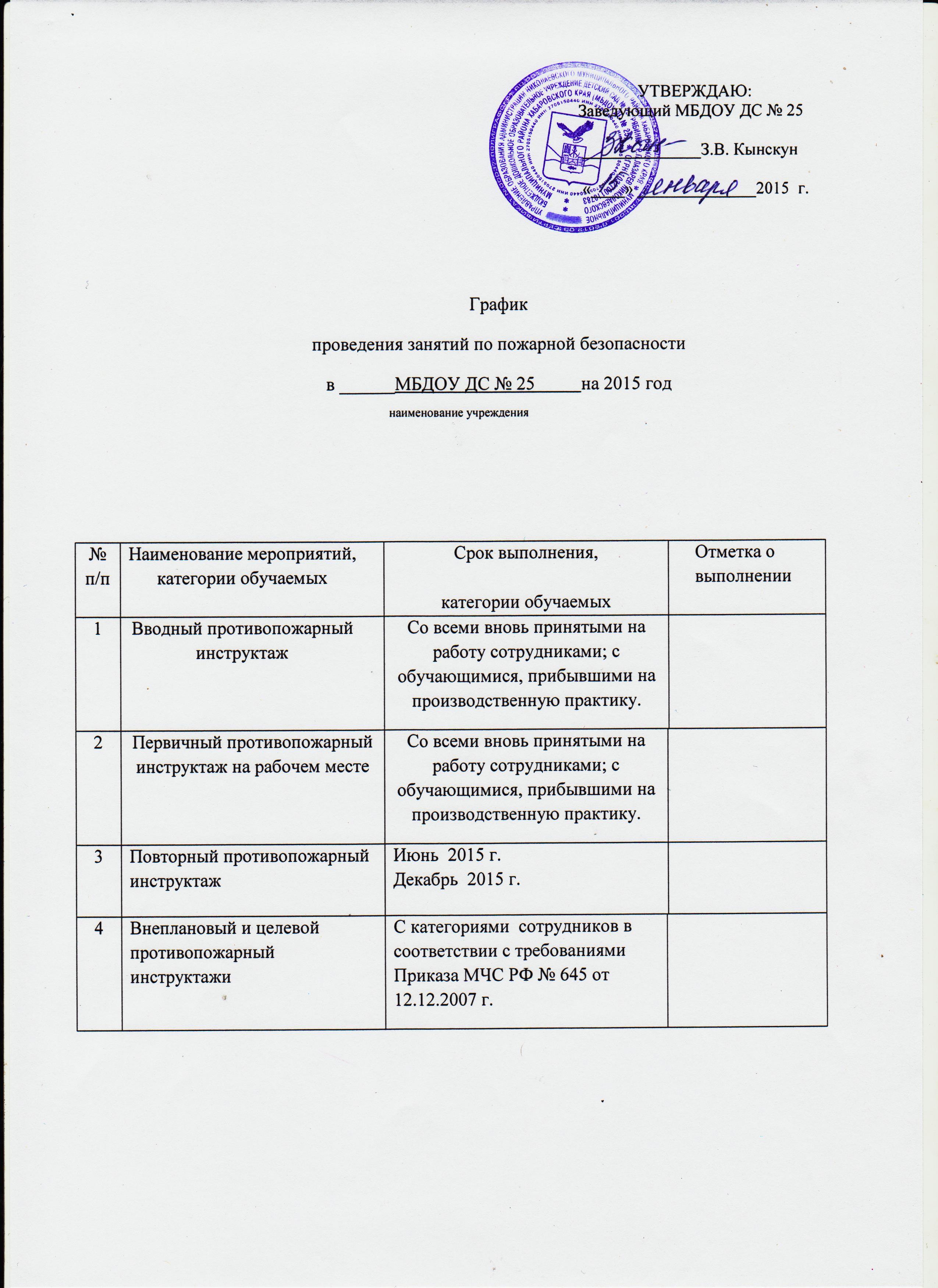Программу вводного противопожарного инструктажа 2015